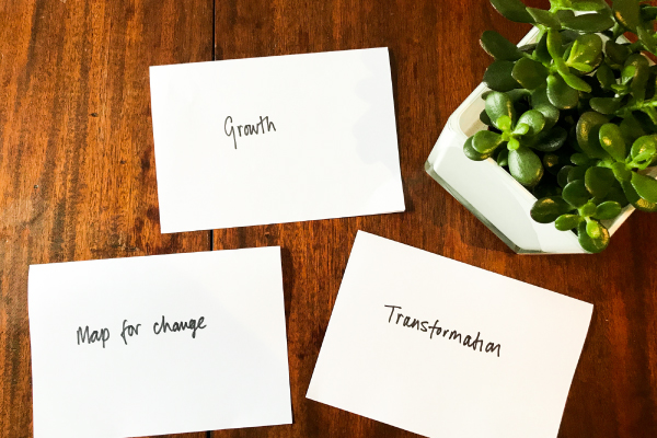 Growth, Map for Change, Transformation written on pieces of paper, next to a decorative plant
